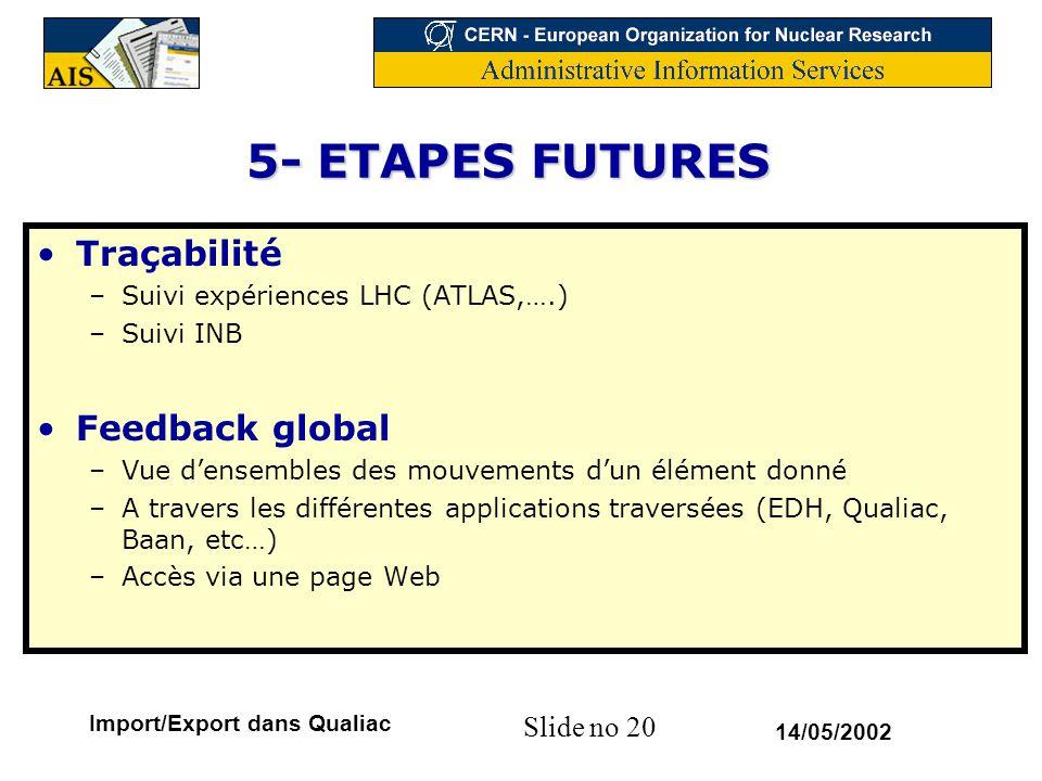 Slide no 20 14/05/2002 Import/Export dans Qualiac 5- ETAPES FUTURES Traçabilité –Suivi expériences LHC (ATLAS,….) –Suivi INB Feedback global –Vue d'en
