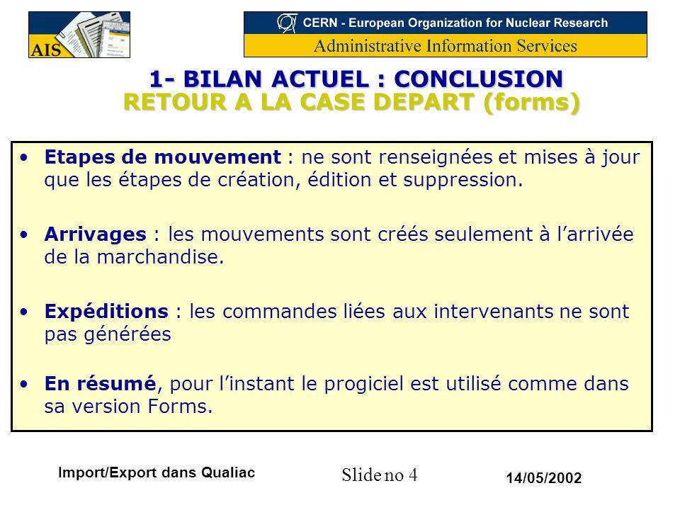 Slide no 4 14/05/2002 Import/Export dans Qualiac 1- BILAN ACTUEL : CONCLUSION RETOUR A LA CASE DEPART (forms) 1- BILAN ACTUEL : CONCLUSION RETOUR A LA