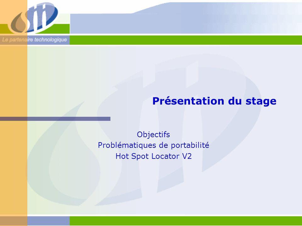 Présentation du stage Objectifs Problématiques de portabilité Hot Spot Locator V2