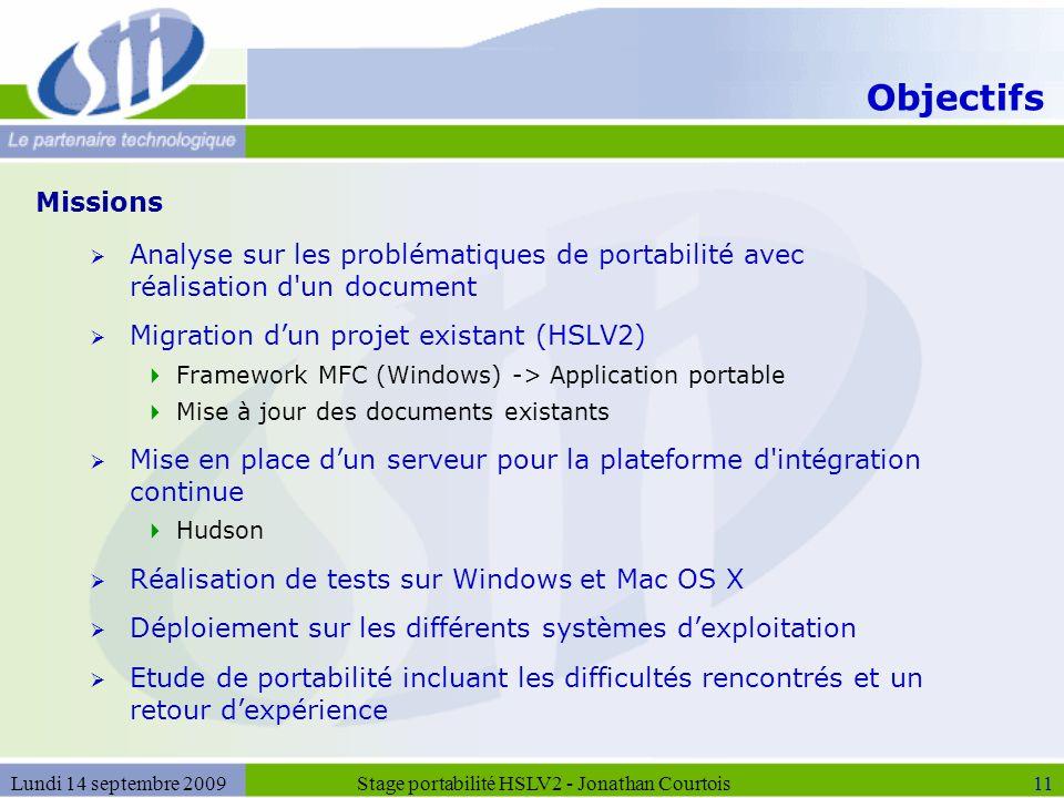 Objectifs  Analyse sur les problématiques de portabilité avec réalisation d'un document  Migration d'un projet existant (HSLV2)  Framework MFC (Win