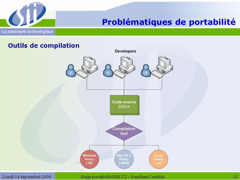 Problématiques de portabilité Stage portabilité HSLV2 - Jonathan Courtois13Lundi 14 septembre 2009 Outils de compilation