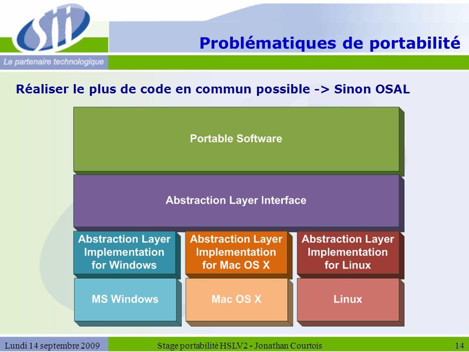 Problématiques de portabilité Stage portabilité HSLV2 - Jonathan Courtois14Lundi 14 septembre 2009 Réaliser le plus de code en commun possible -> Sino
