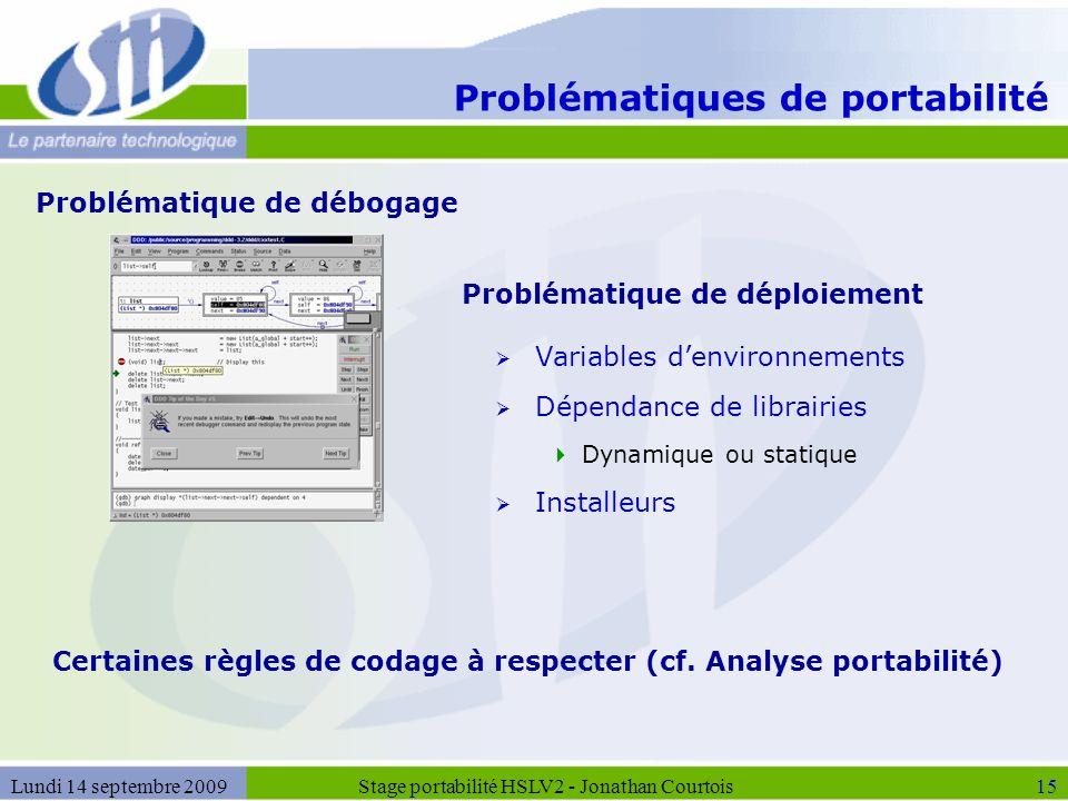 Problématiques de portabilité  Variables d'environnements  Dépendance de librairies  Dynamique ou statique  Installeurs Stage portabilité HSLV2 -