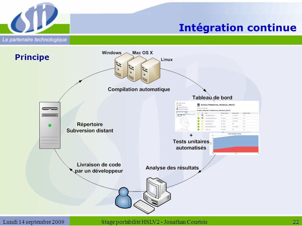 Intégration continue Stage portabilité HSLV2 - Jonathan Courtois22Lundi 14 septembre 2009 Principe