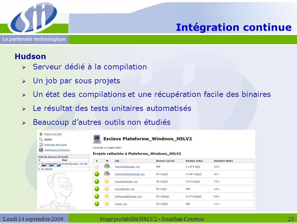 Intégration continue  Serveur dédié à la compilation  Un job par sous projets  Un état des compilations et une récupération facile des binaires  L