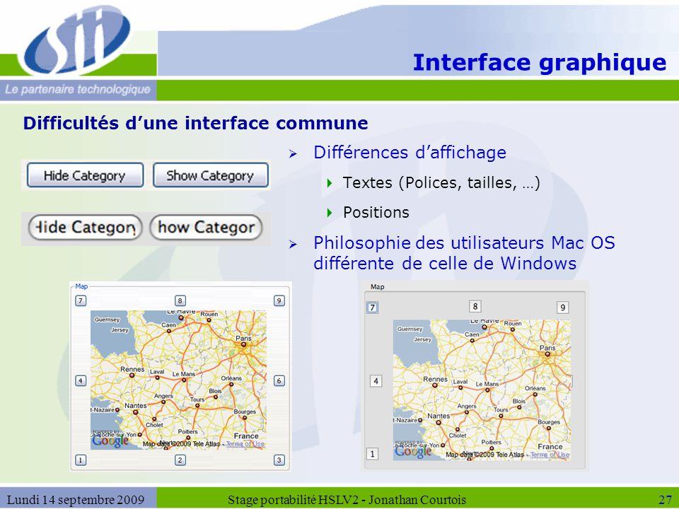 Interface graphique Lundi 14 septembre 2009Stage portabilité HSLV2 - Jonathan Courtois27 Difficultés d'une interface commune  Différences d'affichage