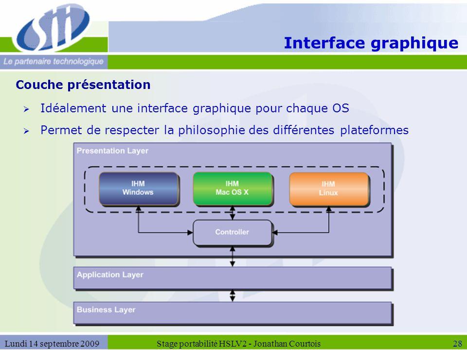 Interface graphique Lundi 14 septembre 2009Stage portabilité HSLV2 - Jonathan Courtois28 Couche présentation  Idéalement une interface graphique pour