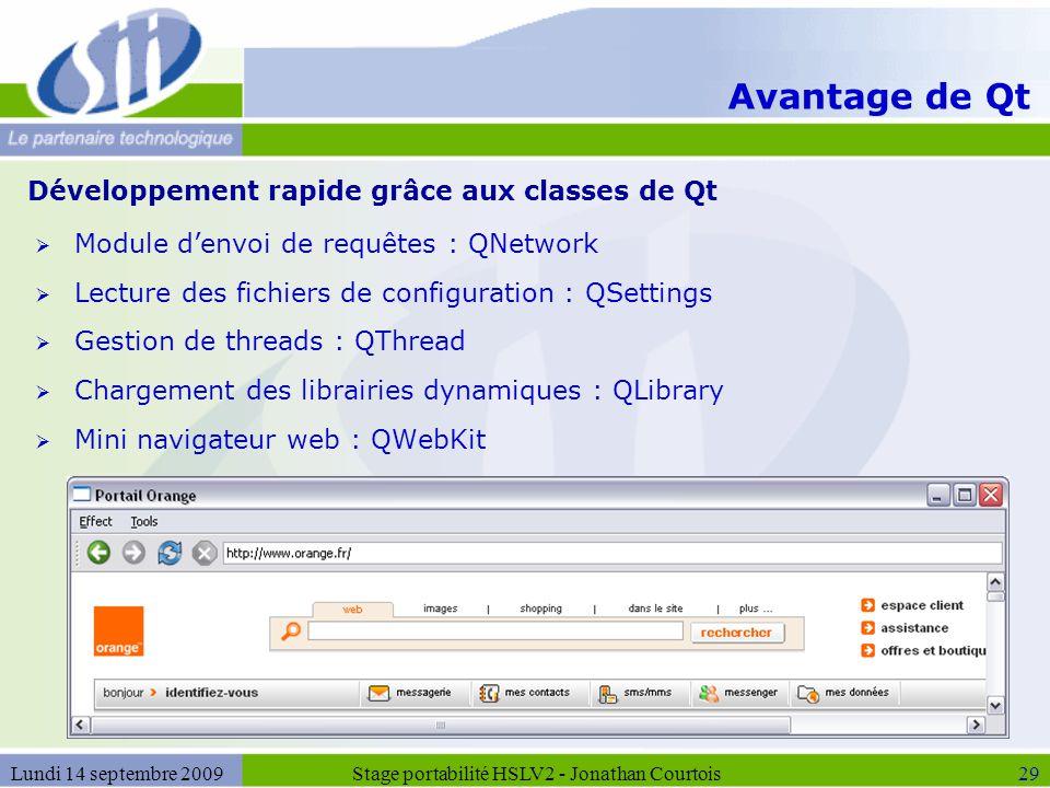 Avantage de Qt  Module d'envoi de requêtes : QNetwork  Lecture des fichiers de configuration : QSettings  Gestion de threads : QThread  Chargement