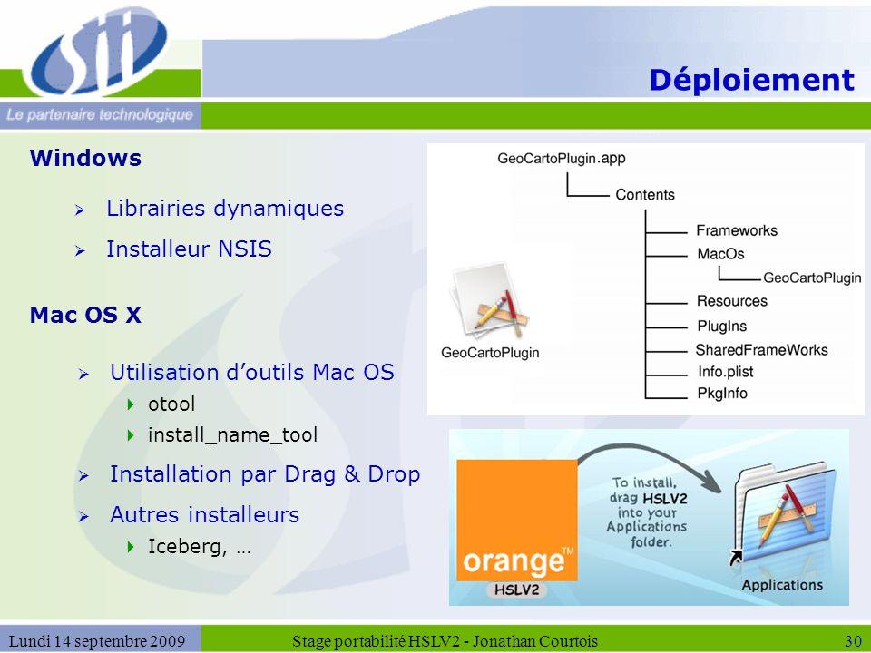 Déploiement  Librairies dynamiques  Installeur NSIS Lundi 14 septembre 2009Stage portabilité HSLV2 - Jonathan Courtois30 Windows Mac OS X  Utilisat