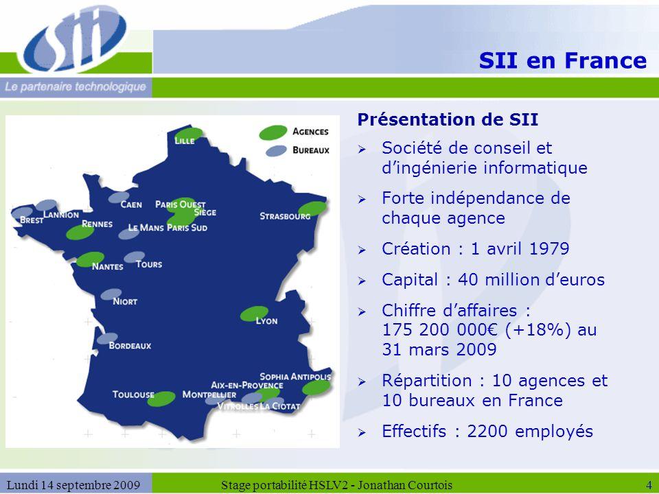 SII en France  Société de conseil et d'ingénierie informatique  Forte indépendance de chaque agence  Création : 1 avril 1979  Capital : 40 million