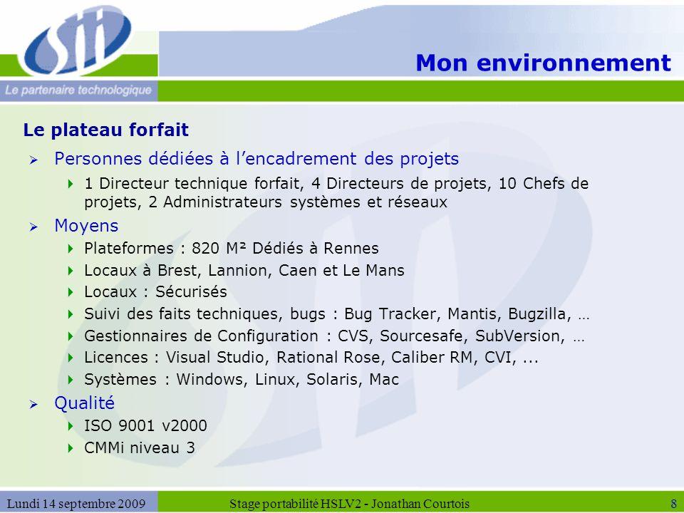 Mon environnement  Personnes dédiées à l'encadrement des projets  1 Directeur technique forfait, 4 Directeurs de projets, 10 Chefs de projets, 2 Adm