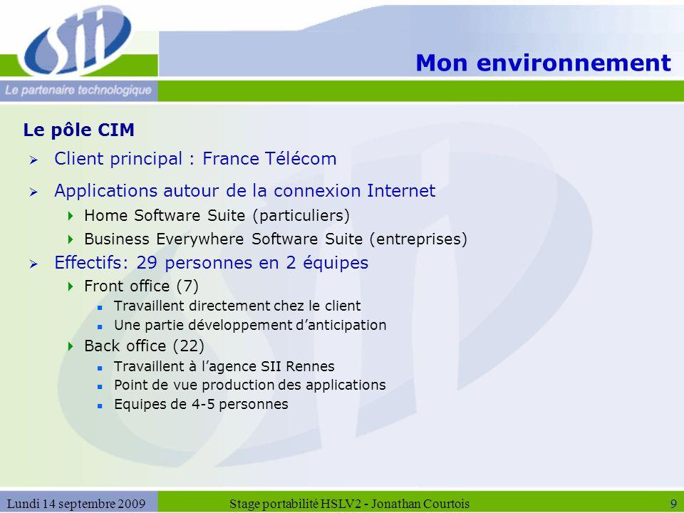 Mon environnement  Client principal : France Télécom  Applications autour de la connexion Internet  Home Software Suite (particuliers)  Business E