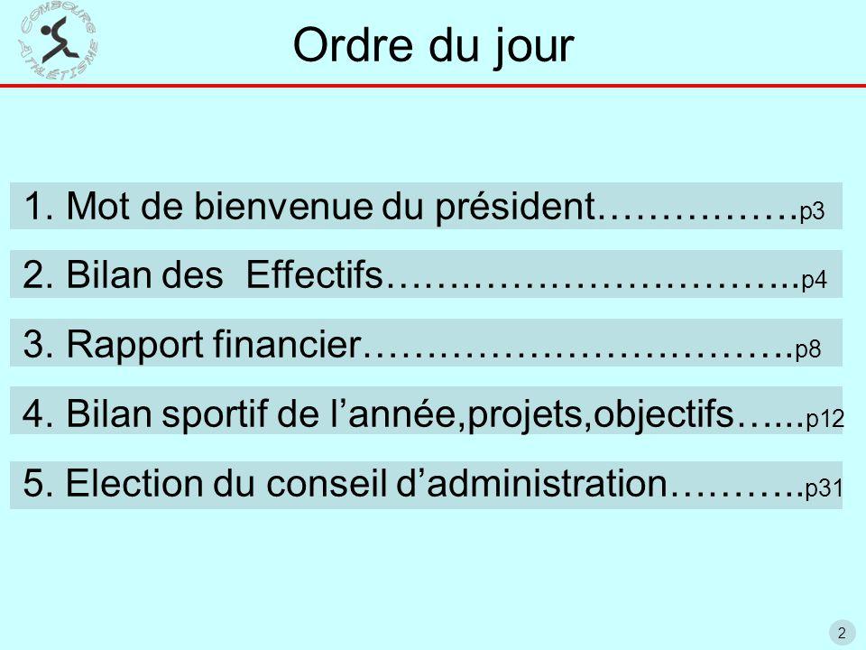 2 Ordre du jour 1.Mot de bienvenue du président…………….