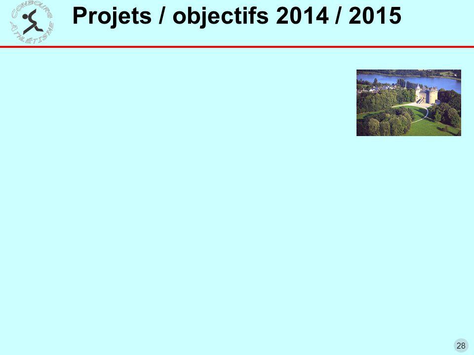 28 Projets / objectifs 2014 / 2015