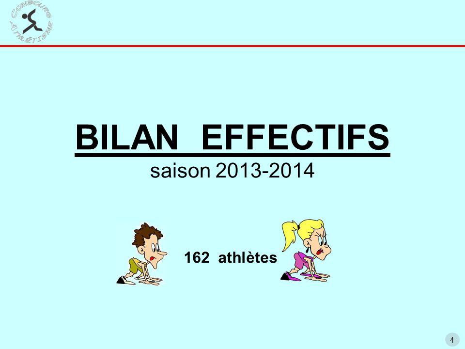 4 BILAN EFFECTIFS saison 2013-2014 162 athlètes