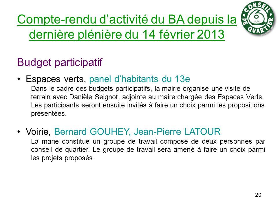 Compte-rendu d'activité du BA depuis la dernière plénière du 14 février 2013 Espaces verts, panel d'habitants du 13e Dans le cadre des budgets participatifs, la mairie organise une visite de terrain avec Danièle Seignot, adjointe au maire chargée des Espaces Verts.