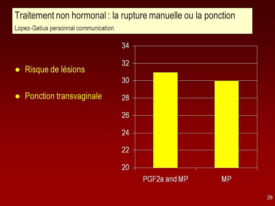 29 Traitement non hormonal : la rupture manuelle ou la ponction Lopez-Gatius personnal communication ●Risque de lésions ●Ponction transvaginale