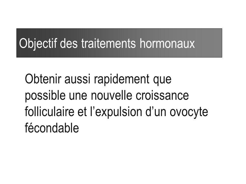 31 Objectif des traitements hormonaux Obtenir aussi rapidement que possible une nouvelle croissance folliculaire et l'expulsion d'un ovocyte fécondable