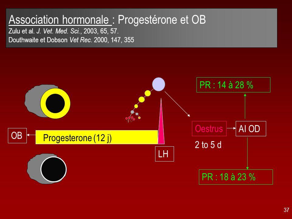 37 2 to 5 d OB Oestrus Association hormonale : Progestérone et OB Zulu et al.