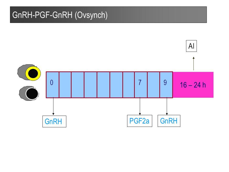 39 GnRH-PGF-GnRH (Ovsynch) 16 – 24 h AI GnRH 07 PGF2a 9 GnRH