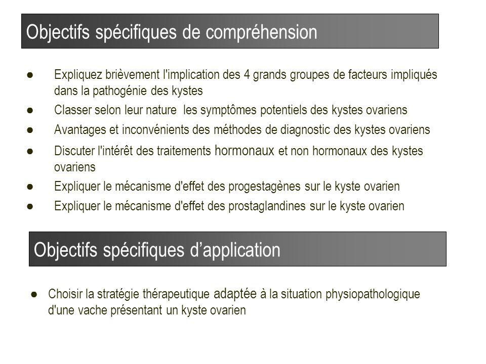 5 Plan général ●Définition ●Fréquence ●Diagnostic ●Etio-pathogénie ●Traitement ●Conclusions