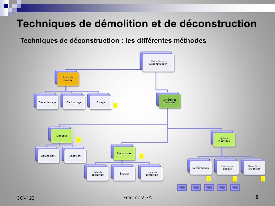 Techniques de démolition et de déconstruction CCV122 5 Frédéric VISA Techniques de déconstruction : les différentes méthodes Démolition - Déconstructi