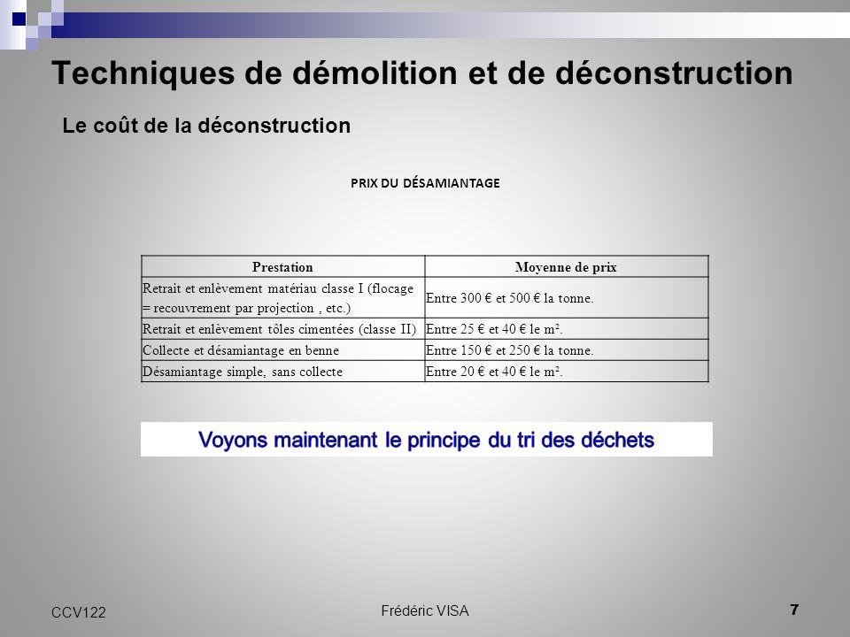 Techniques de démolition et de déconstruction CCV122 7 Frédéric VISA Le coût de la déconstruction PrestationMoyenne de prix Retrait et enlèvement matériau classe I (flocage = recouvrement par projection, etc.) Entre 300 € et 500 € la tonne.