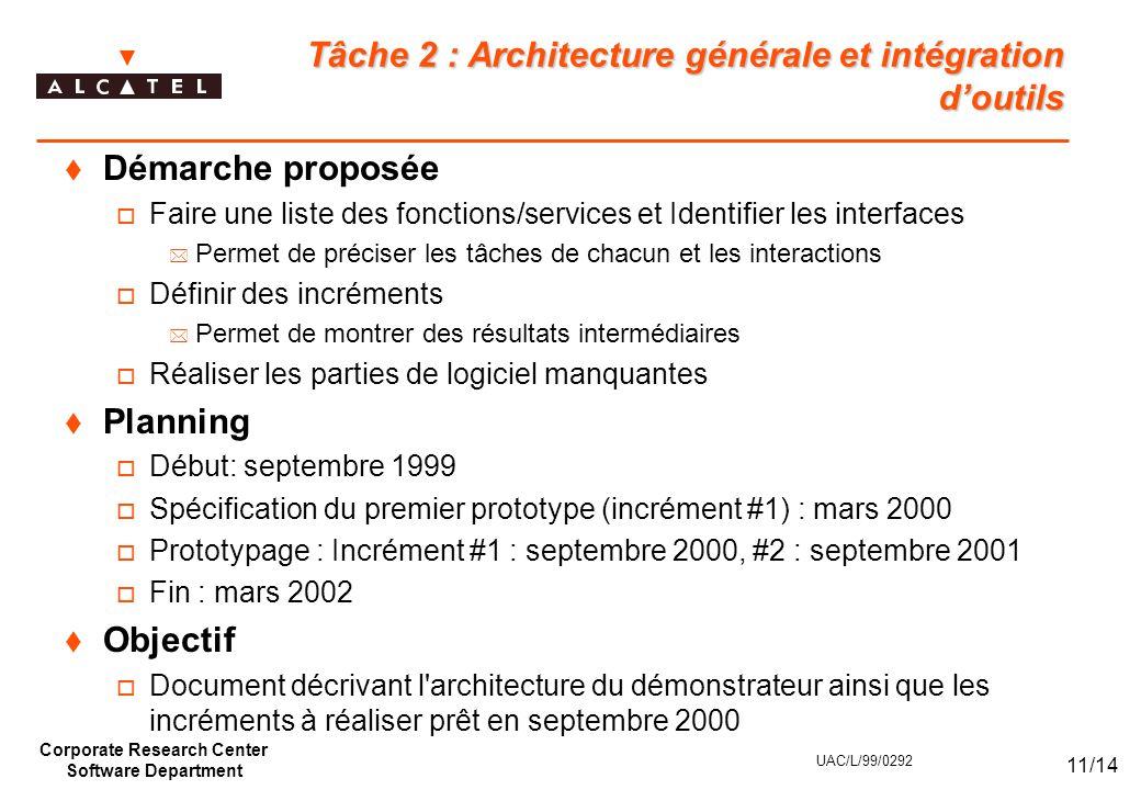 Corporate Research Center Software Department 11/14 UAC/L/99/0292  Démarche proposée  Faire une liste des fonctions/services et Identifier les interfaces  Permet de préciser les tâches de chacun et les interactions  Définir des incréments  Permet de montrer des résultats intermédiaires  Réaliser les parties de logiciel manquantes  Planning  Début: septembre 1999  Spécification du premier prototype (incrément #1) : mars 2000  Prototypage : Incrément #1 : septembre 2000, #2 : septembre 2001  Fin : mars 2002  Objectif  Document décrivant l architecture du démonstrateur ainsi que les incréments à réaliser prêt en septembre 2000 Tâche 2 : Architecture générale et intégration d'outils