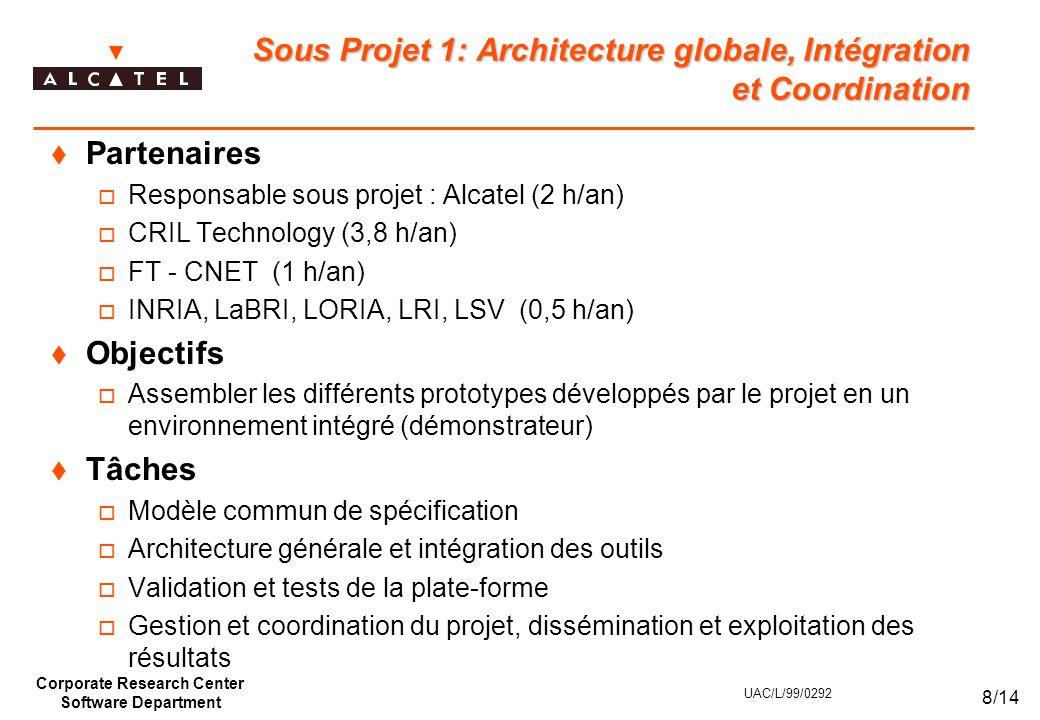 Corporate Research Center Software Department 8/14 UAC/L/99/0292  Partenaires  Responsable sous projet : Alcatel (2 h/an)  CRIL Technology (3,8 h/an)  FT - CNET (1 h/an)  INRIA, LaBRI, LORIA, LRI, LSV (0,5 h/an)  Objectifs  Assembler les différents prototypes développés par le projet en un environnement intégré (démonstrateur)  Tâches  Modèle commun de spécification  Architecture générale et intégration des outils  Validation et tests de la plate-forme  Gestion et coordination du projet, dissémination et exploitation des résultats Sous Projet 1: Architecture globale, Intégration et Coordination