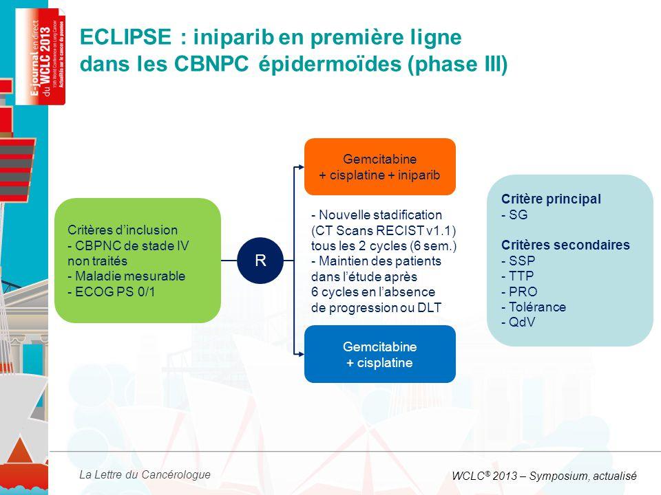 La Lettre du Cancérologue ECLIPSE : iniparib en première ligne dans les CBNPC épidermoïdes (phase III) Critères d'inclusion - CBPNC de stade IV non traités - Maladie mesurable - ECOG PS 0/1 Gemcitabine + cisplatine + iniparib Gemcitabine + cisplatine Critère principal - SG Critères secondaires - SSP - TTP - PRO - Tolérance - QdV R - Nouvelle stadification (CT Scans RECIST v1.1) tous les 2 cycles (6 sem.) - Maintien des patients dans l'étude après 6 cycles en l'absence de progression ou DLT WCLC ® 2013 – Symposium, actualisé