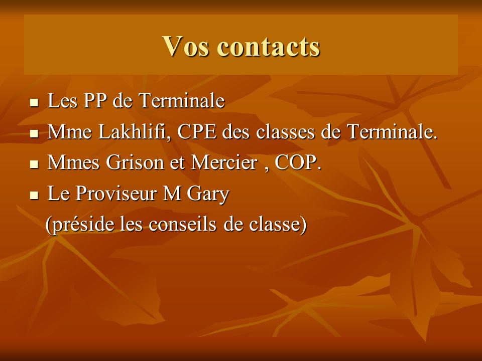 Vos contacts Les PP de Terminale Les PP de Terminale Mme Lakhlifi, CPE des classes de Terminale.