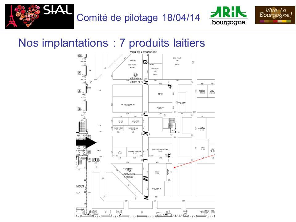 Comité de pilotage 18/04/14 Nos implantations : 7 produits laitiers