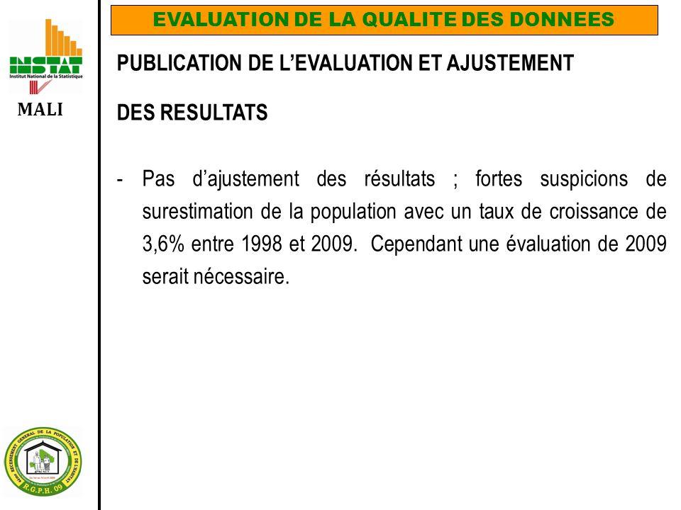 MALI EVALUATION DE LA QUALITE DES DONNEES PUBLICATION DE L'EVALUATION ET AJUSTEMENT DES RESULTATS -Pas d'ajustement des résultats ; fortes suspicions de surestimation de la population avec un taux de croissance de 3,6% entre 1998 et 2009.