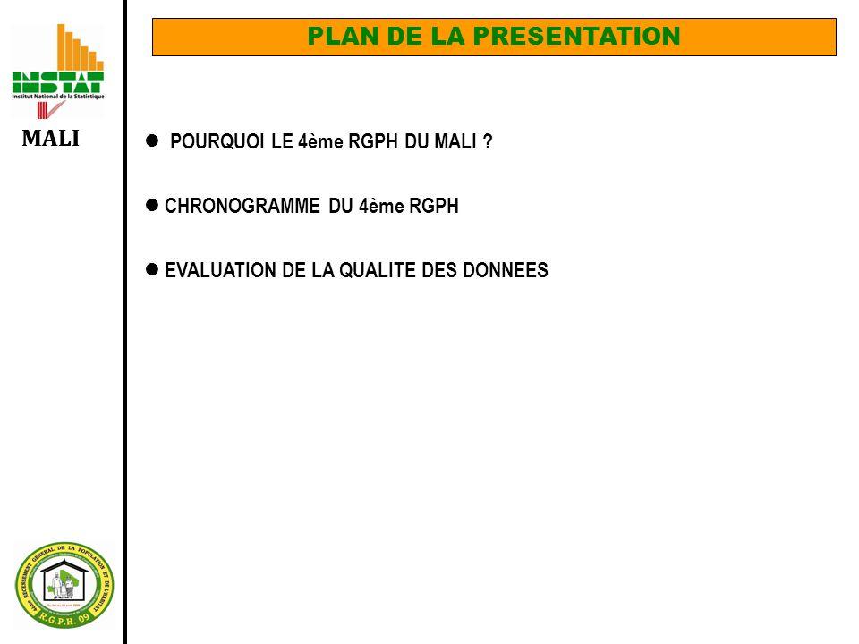 MALI PLAN DE LA PRESENTATION POURQUOI LE 4ème RGPH DU MALI .