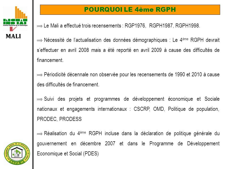 MALI POURQUOI LE 4ème RGPH  Le Mali a effectué trois recensements : RGP1976, RGPH1987, RGPH1998.