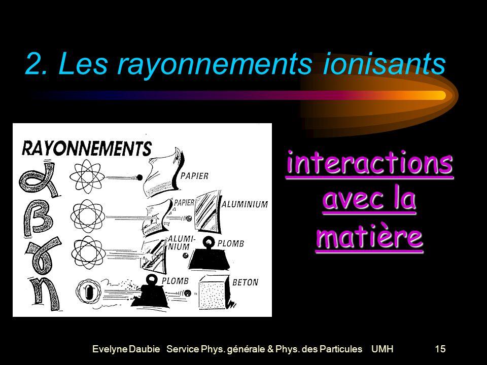 Evelyne Daubie Service Phys. générale & Phys. des Particules UMH15 interactions avec la matière 2.