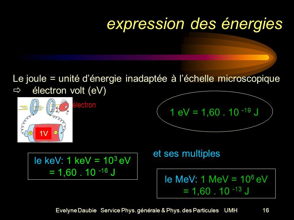 Evelyne Daubie Service Phys. générale & Phys. des Particules UMH16 1 eV = 1,60.