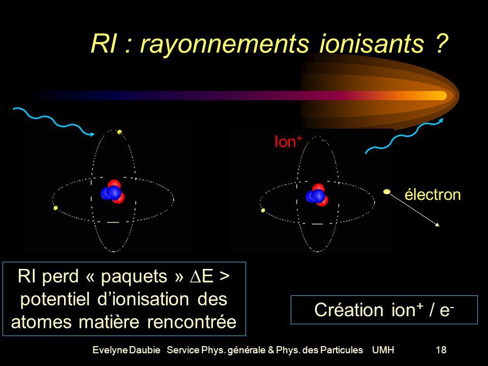 Evelyne Daubie Service Phys. générale & Phys. des Particules UMH18 RI : rayonnements ionisants .