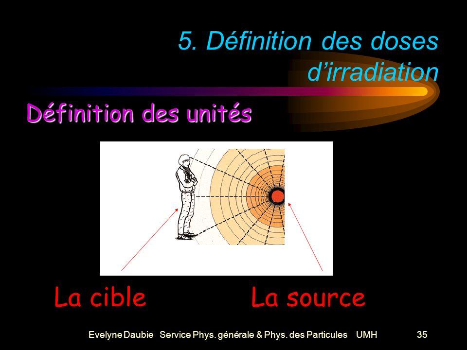 Evelyne Daubie Service Phys.générale & Phys. des Particules UMH35 La sourceLa cible 5.