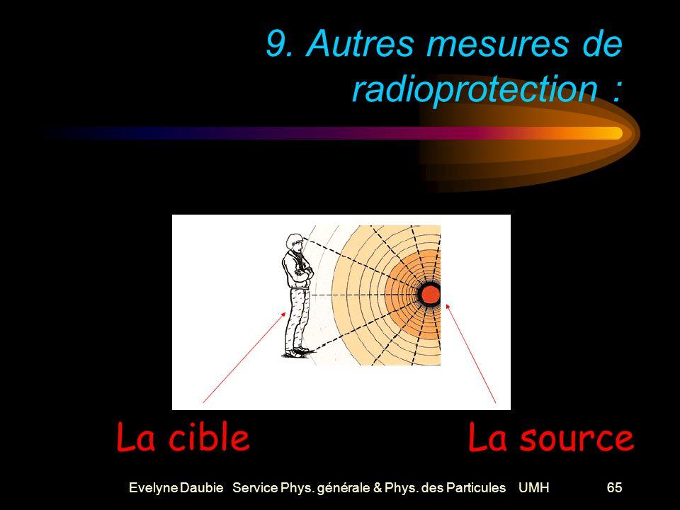 Evelyne Daubie Service Phys.générale & Phys. des Particules UMH65 9.