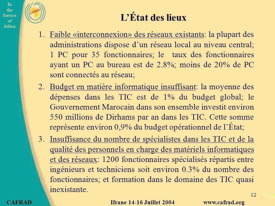 In the Service of Africa CAFRAD Ifrane 14-16 Juillet 2004 www.cafrad.org 12 L'État des lieux 1.Faible «interconnexion» des réseaux existants: la plupart des administrations dispose d'un réseau local au niveau central; 1 PC pour 35 fonctionnaires; le taux des fonctionnaires ayant un PC au bureau est de 2.8%; moins de 20% de PC sont connectés au réseau; 2.Budget en matière informatique insuffisant: la moyenne des dépenses dans les TIC est de 1% du budget global; le Gouvernement Marocain dans son ensemble investit environ 550 millions de Dirhams par an dans les TIC.
