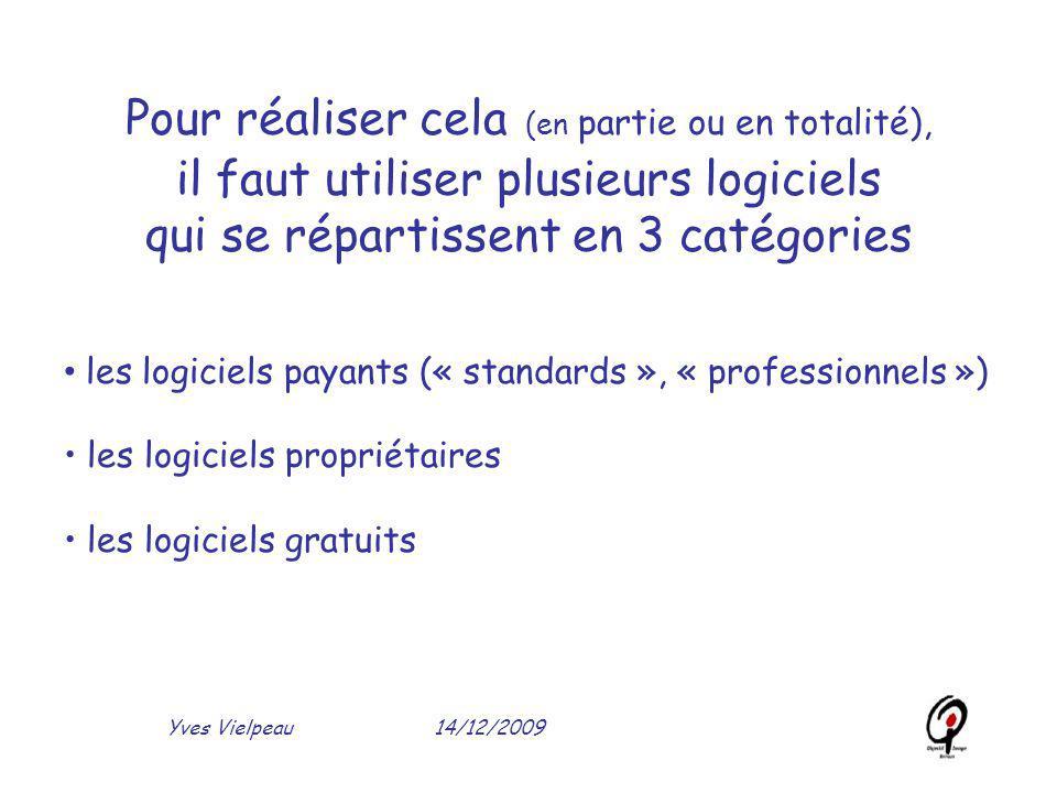 14/12/2009Yves Vielpeau Pour réaliser cela (en partie ou en totalité), il faut utiliser plusieurs logiciels qui se répartissent en 3 catégories les lo