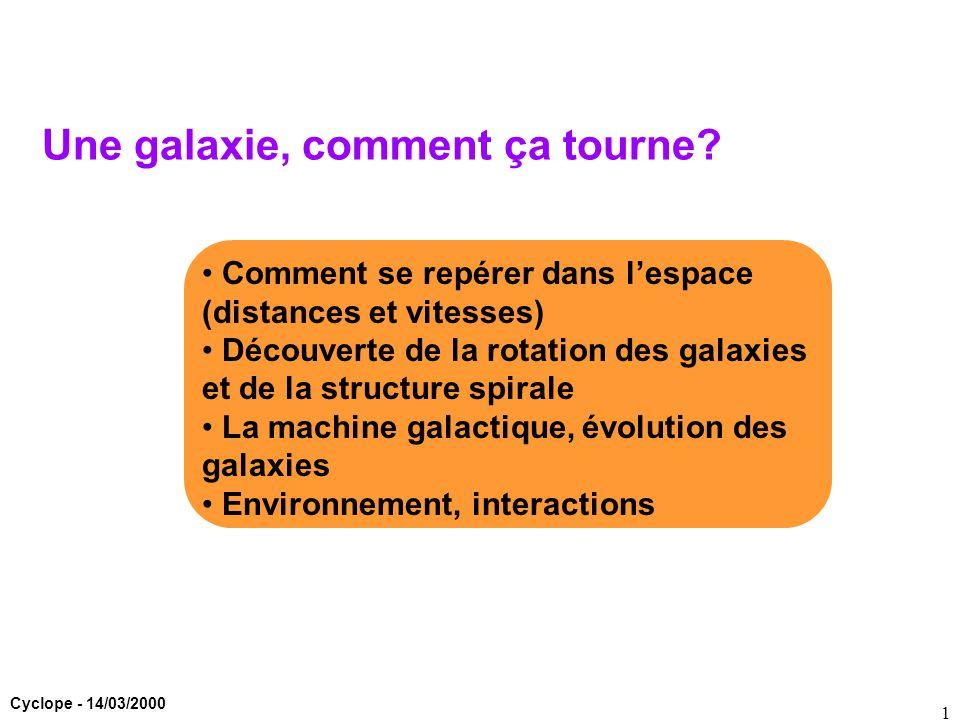 Cyclope - 14/03/2000 1 Une galaxie, comment ça tourne? Comment se repérer dans l'espace (distances et vitesses) Découverte de la rotation des galaxies