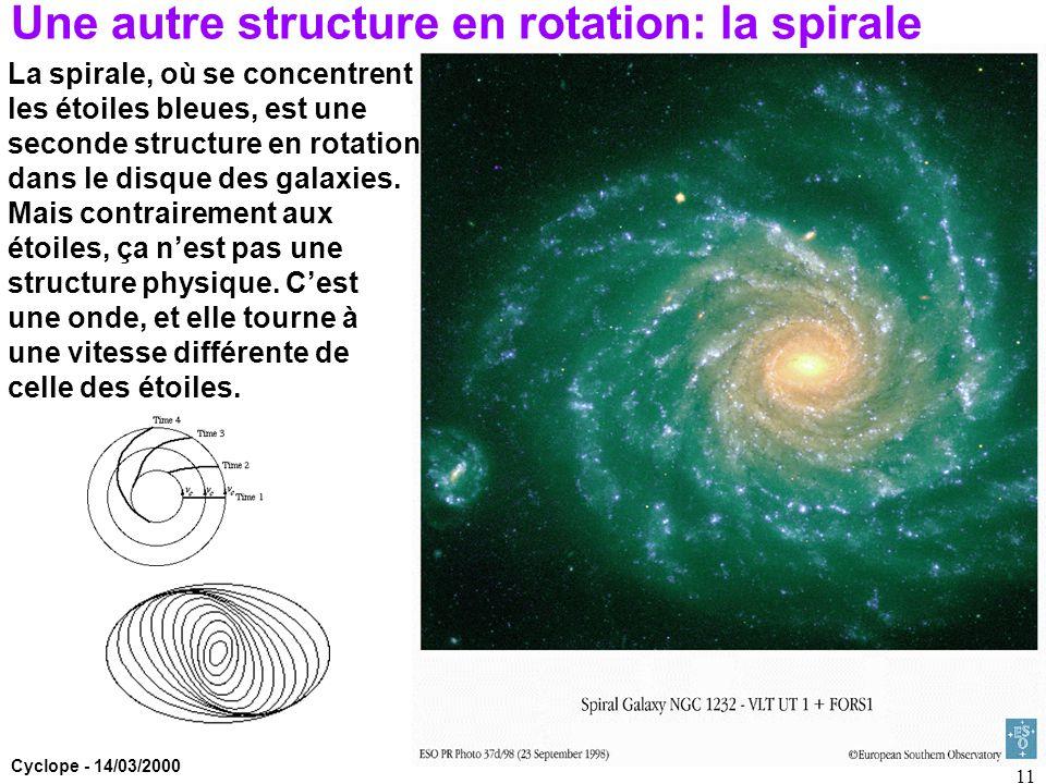Cyclope - 14/03/2000 11 Une autre structure en rotation: la spirale La spirale, où se concentrent les étoiles bleues, est une seconde structure en rot