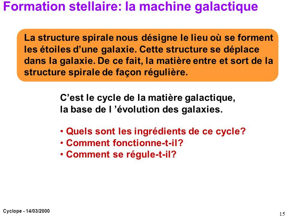 Cyclope - 14/03/2000 15 Formation stellaire: la machine galactique La structure spirale nous désigne le lieu où se forment les étoiles d'une galaxie.