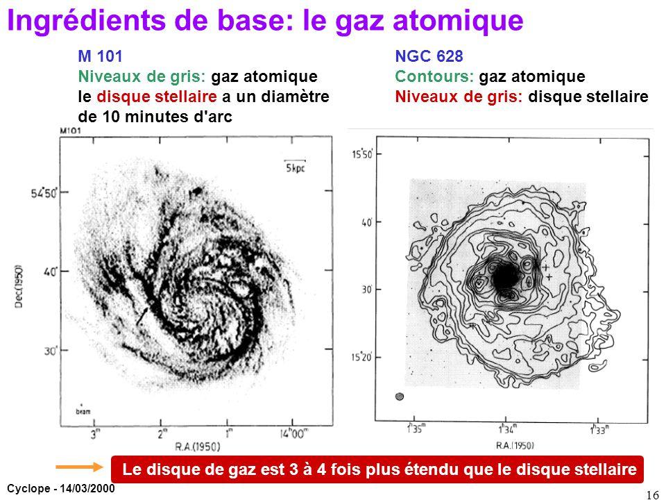 Cyclope - 14/03/2000 16 Ingrédients de base: le gaz atomique NGC 628 Contours: gaz atomique Niveaux de gris: disque stellaire M 101 Niveaux de gris: g