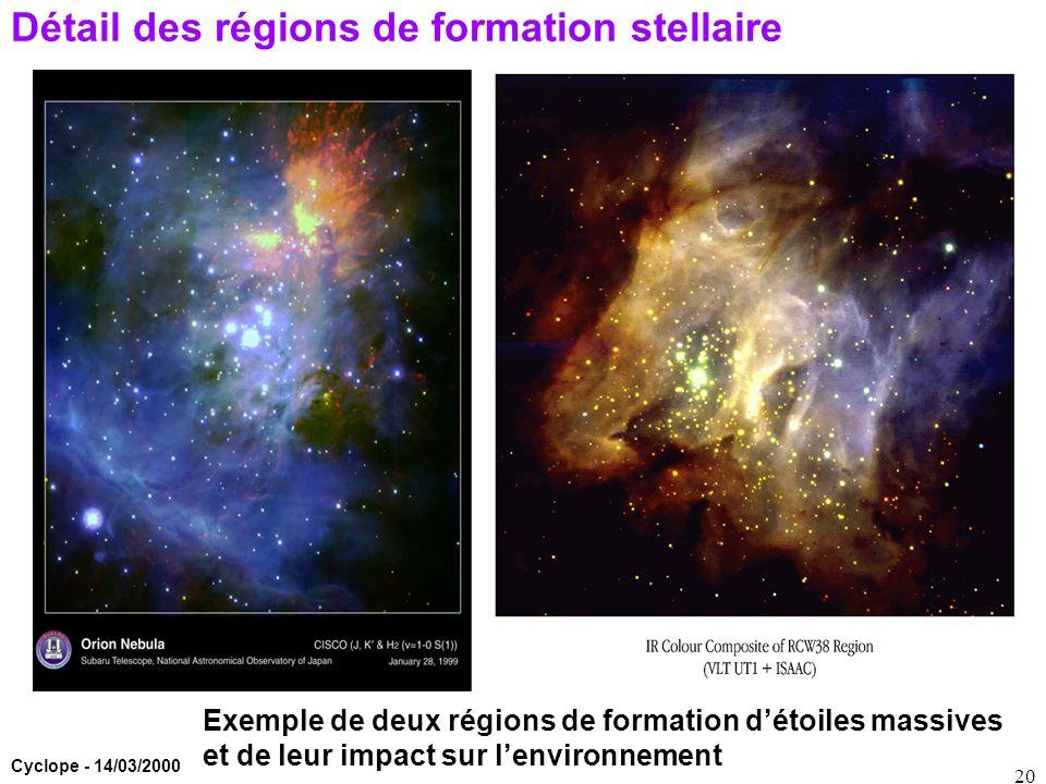 Cyclope - 14/03/2000 20 Détail des régions de formation stellaire Exemple de deux régions de formation d'étoiles massives et de leur impact sur l'envi