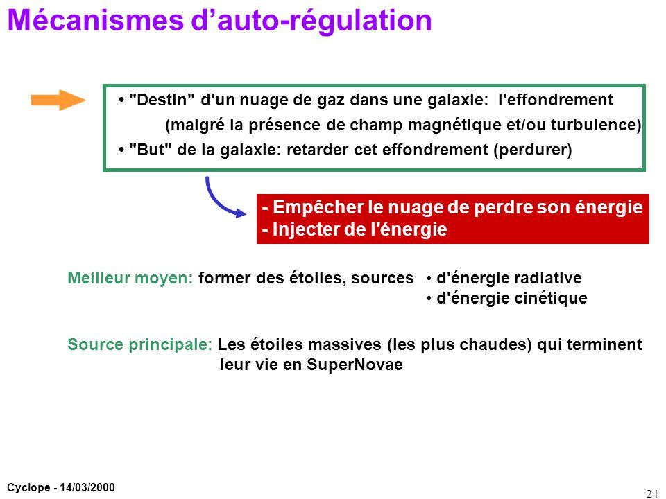 Cyclope - 14/03/2000 21 Mécanismes d'auto-régulation