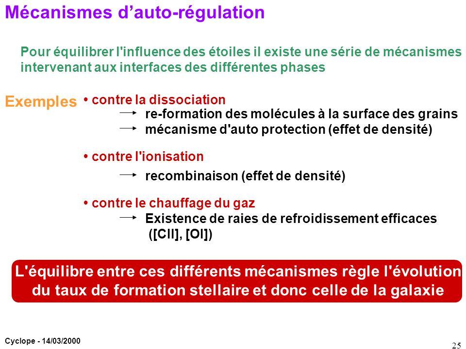 Cyclope - 14/03/2000 25 Mécanismes d'auto-régulation Pour équilibrer l'influence des étoiles il existe une série de mécanismes intervenant aux interfa
