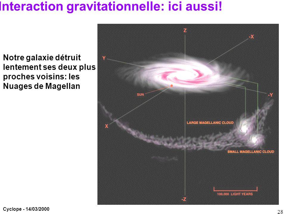 Cyclope - 14/03/2000 28 Interaction gravitationnelle: ici aussi! Notre galaxie détruit lentement ses deux plus proches voisins: les Nuages de Magellan